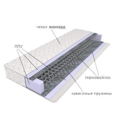 матрас Астра Стандарт 1950-800-190 мм