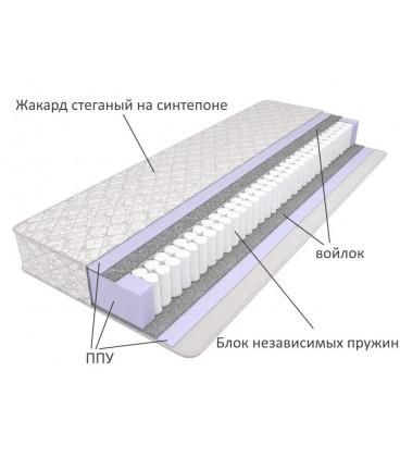 матрас Астра Стандарт Плюс 1900-800-150 мм