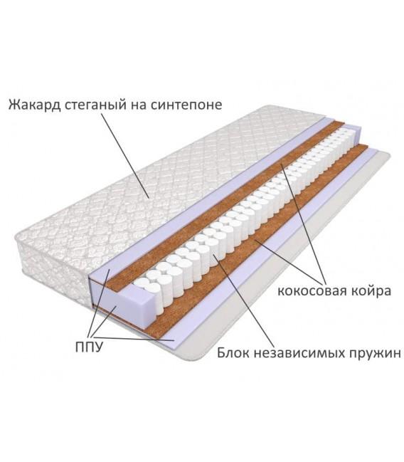 матрас Астра Люкс Плюс 1600-800-160 мм